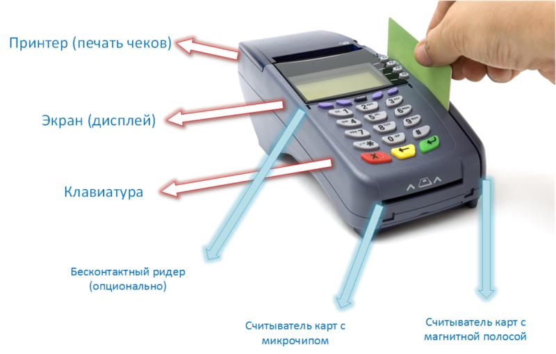МФУ Epson L605